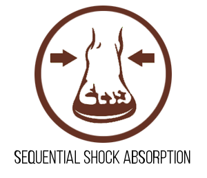 Sequential-Shock-Absorption-footgel-icon